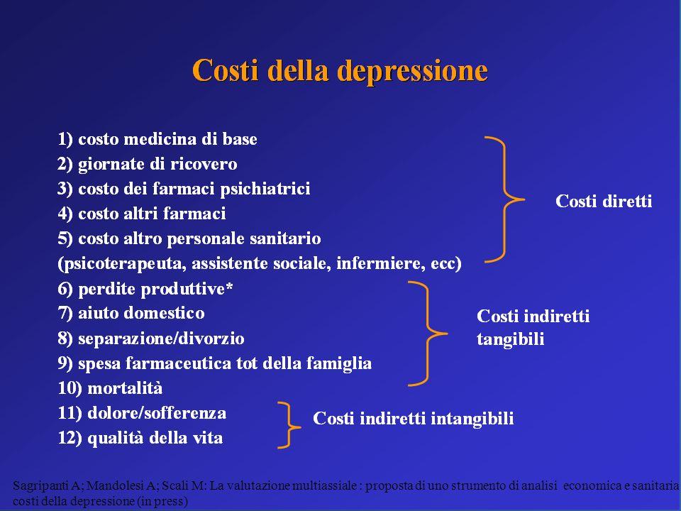 Sagripanti A; Mandolesi A; Scali M: La valutazione multiassiale : proposta di uno strumento di analisi economica e sanitaria sui costi della depressione (in press)