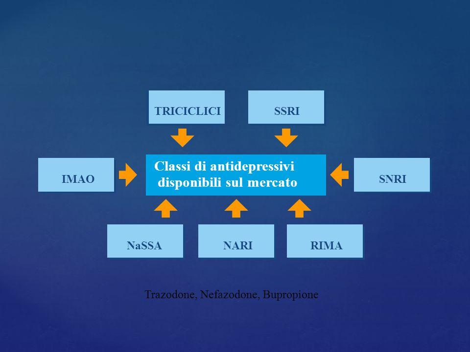 Classi di antidepressivi disponibili sul mercato