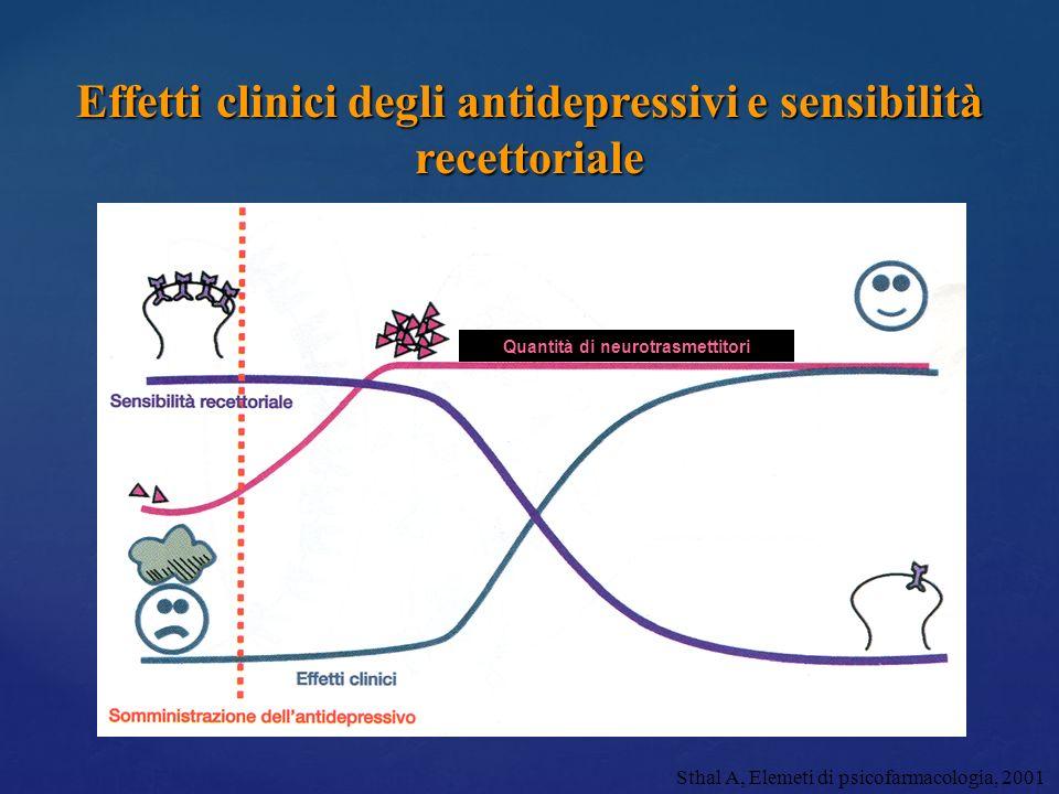 Effetti clinici degli antidepressivi e sensibilità recettoriale