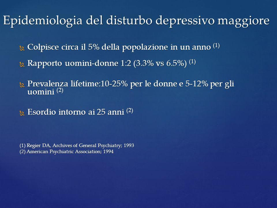 Epidemiologia del disturbo depressivo maggiore
