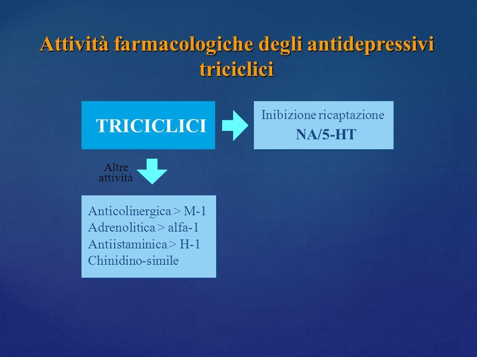 Attività farmacologiche degli antidepressivi triciclici