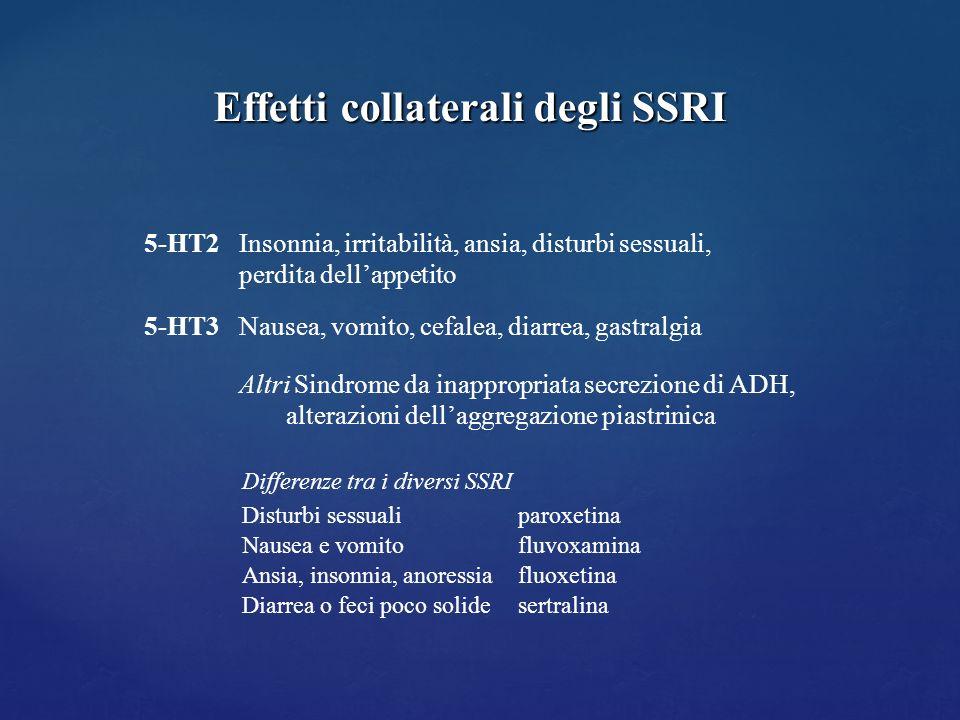 Effetti collaterali degli SSRI
