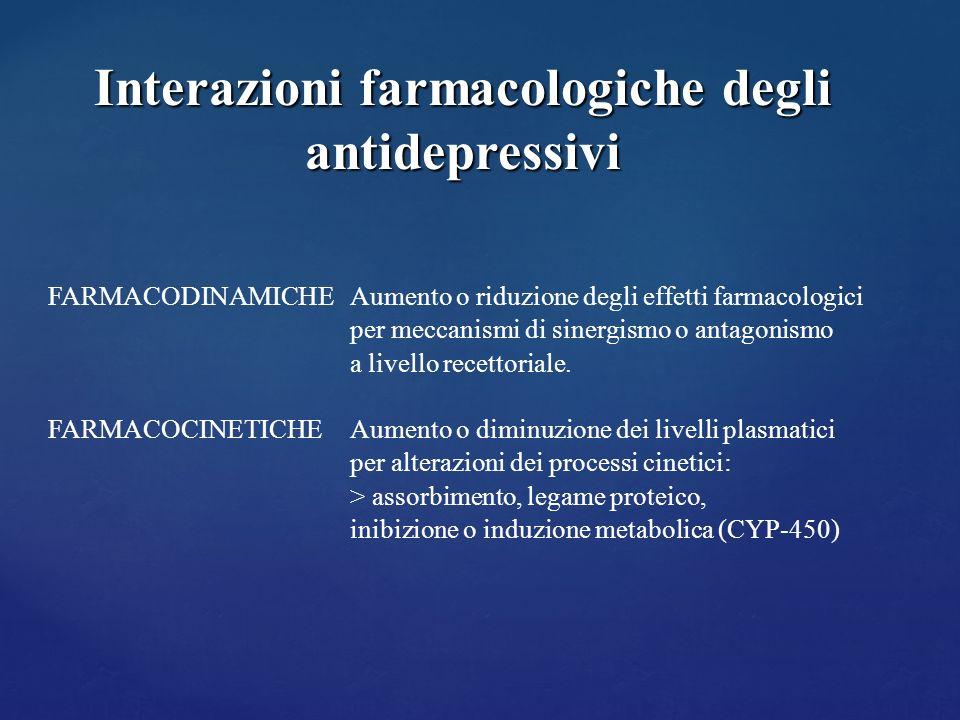 Interazioni farmacologiche degli antidepressivi