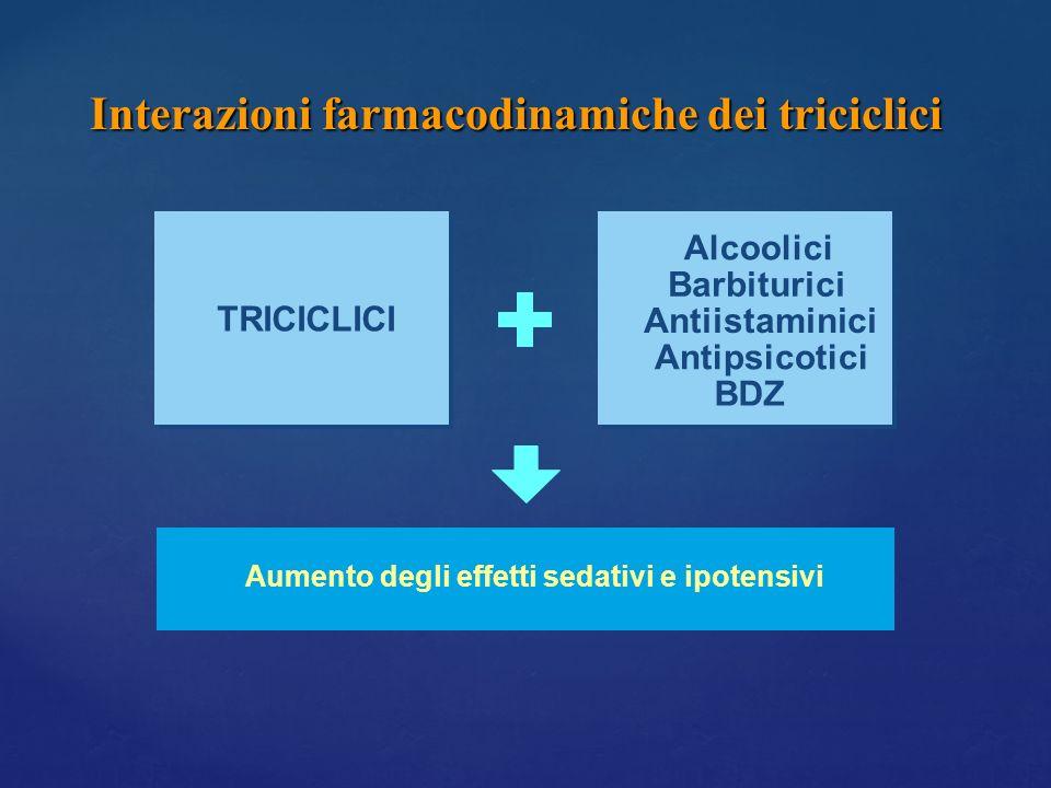Interazioni farmacodinamiche dei triciclici