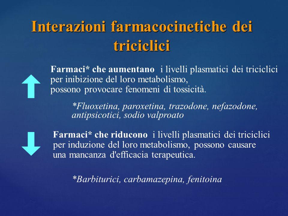 Interazioni farmacocinetiche dei triciclici