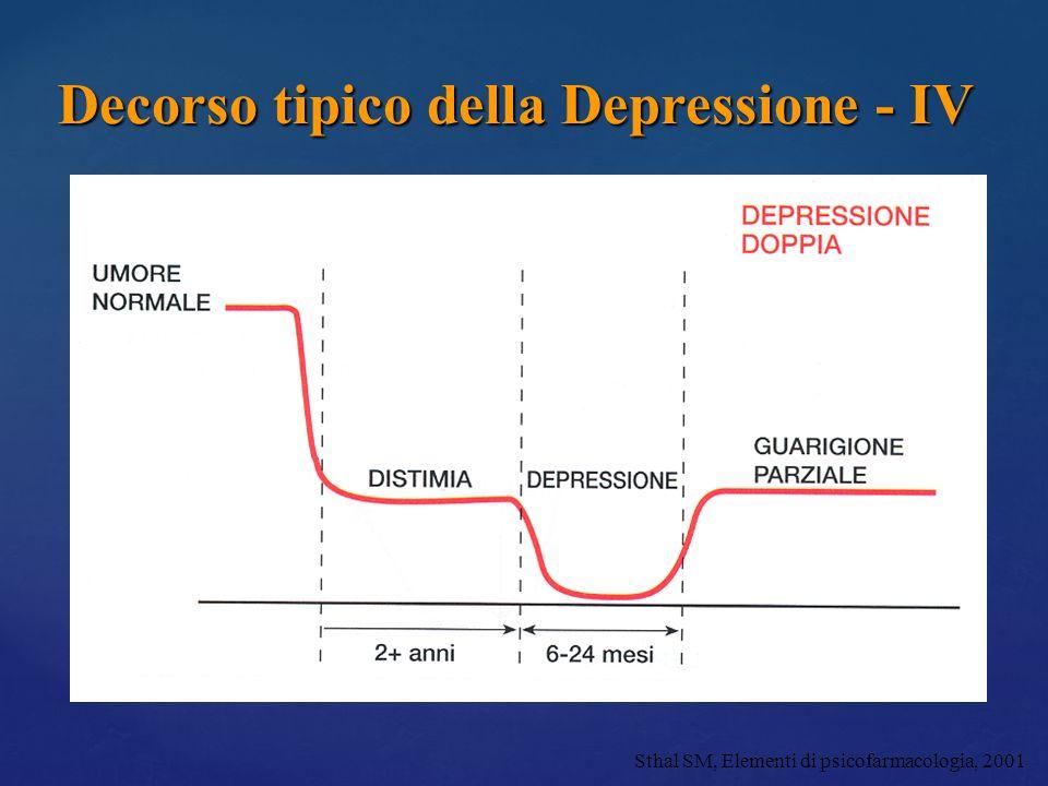 Decorso tipico della Depressione - IV