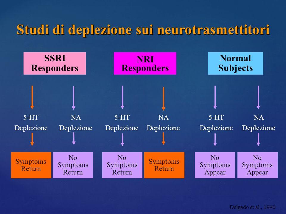Studi di deplezione sui neurotrasmettitori