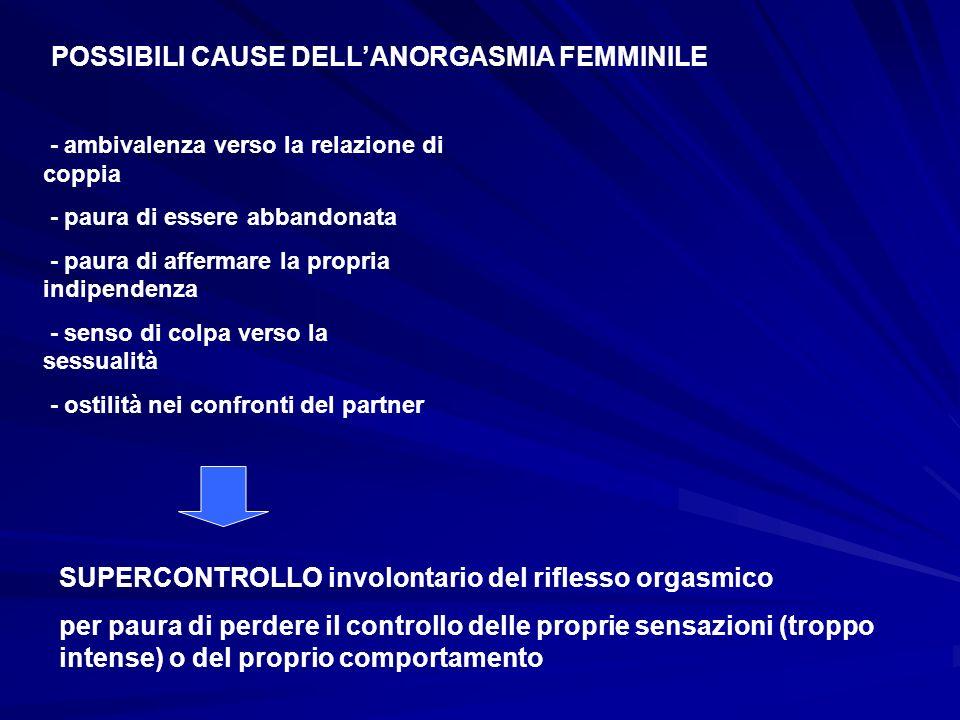 POSSIBILI CAUSE DELL'ANORGASMIA FEMMINILE