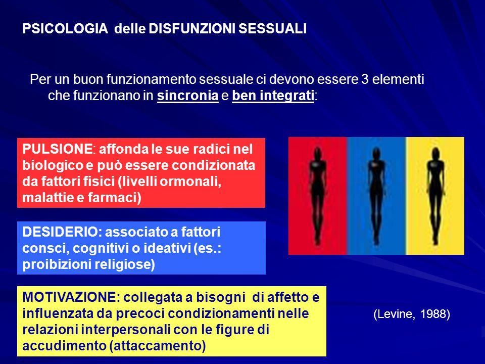 PSICOLOGIA delle DISFUNZIONI SESSUALI