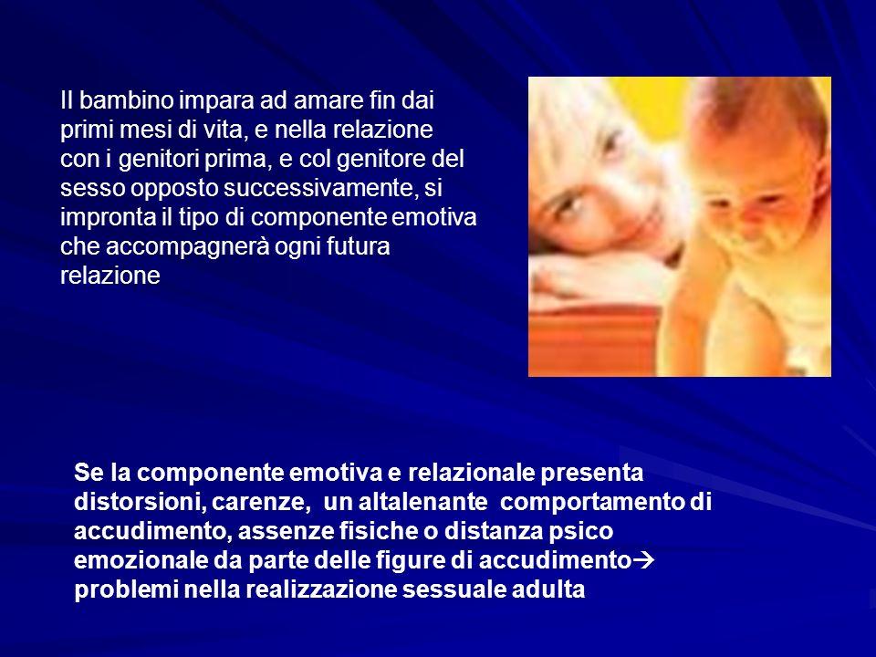 Il bambino impara ad amare fin dai primi mesi di vita, e nella relazione con i genitori prima, e col genitore del sesso opposto successivamente, si impronta il tipo di componente emotiva che accompagnerà ogni futura relazione