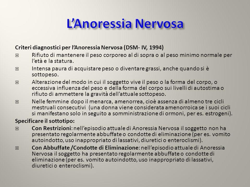 L'Anoressia Nervosa Criteri diagnostici per l'Anoressia Nervosa (DSM- IV, 1994)