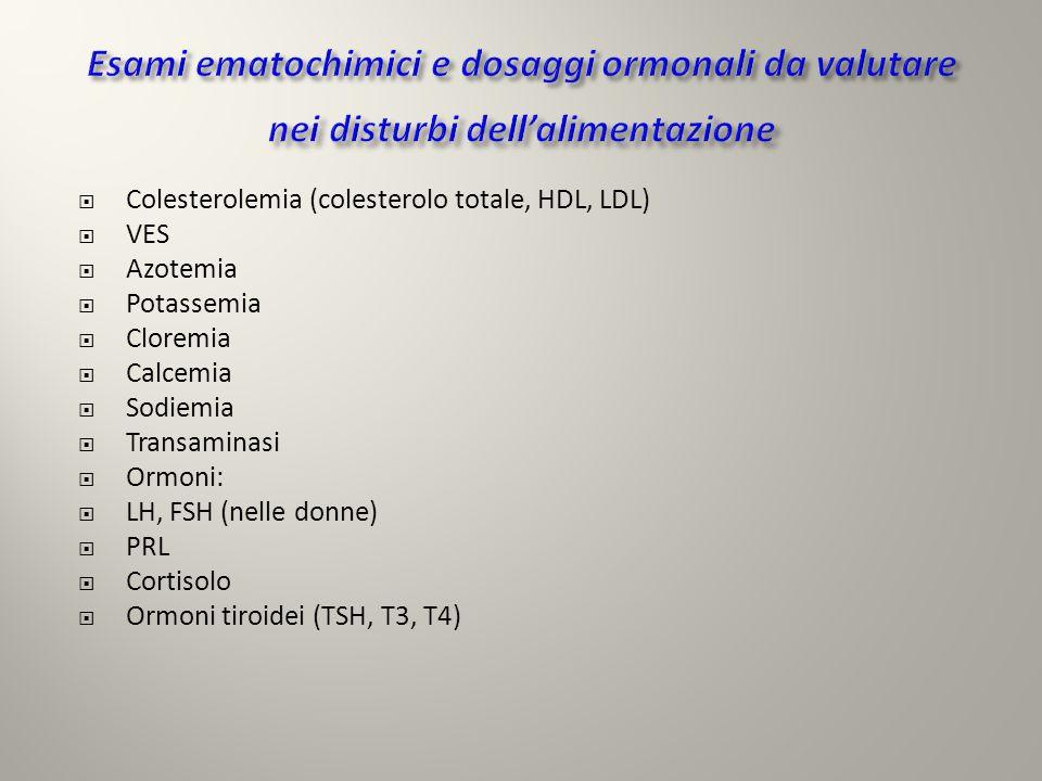 Esami ematochimici e dosaggi ormonali da valutare nei disturbi dell'alimentazione