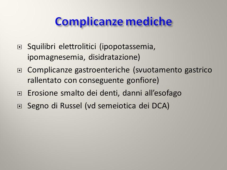 Complicanze mediche Squilibri elettrolitici (ipopotassemia, ipomagnesemia, disidratazione)