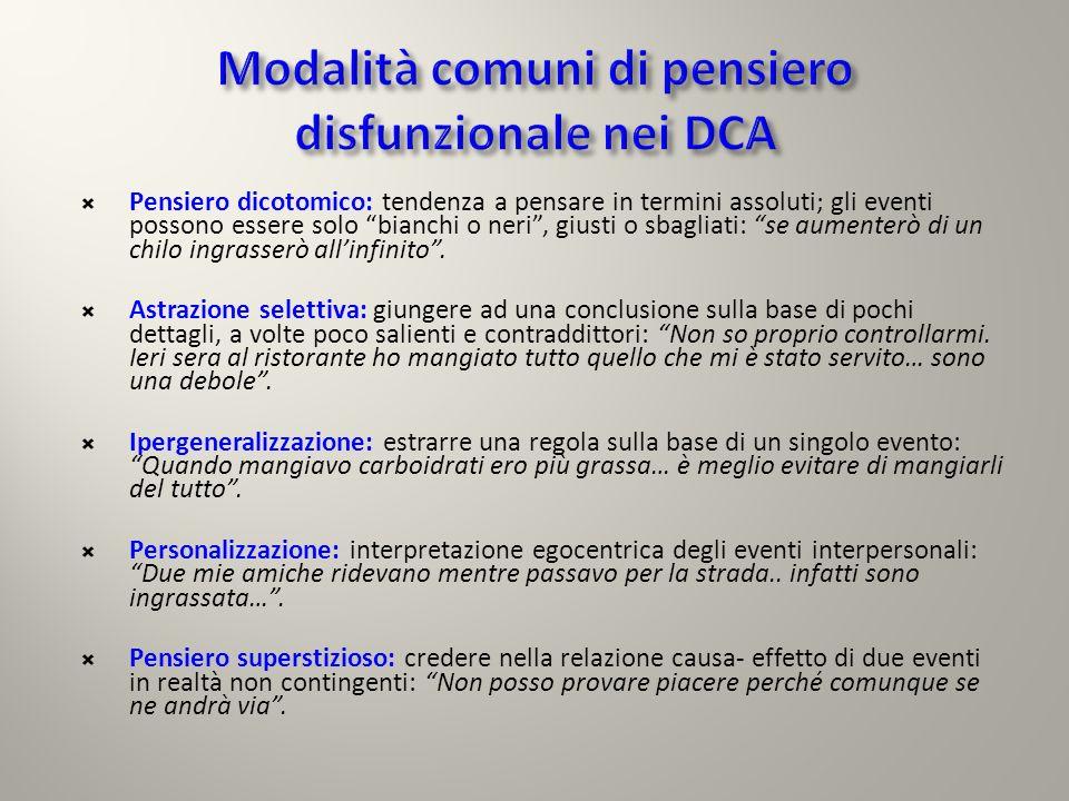 Modalità comuni di pensiero disfunzionale nei DCA