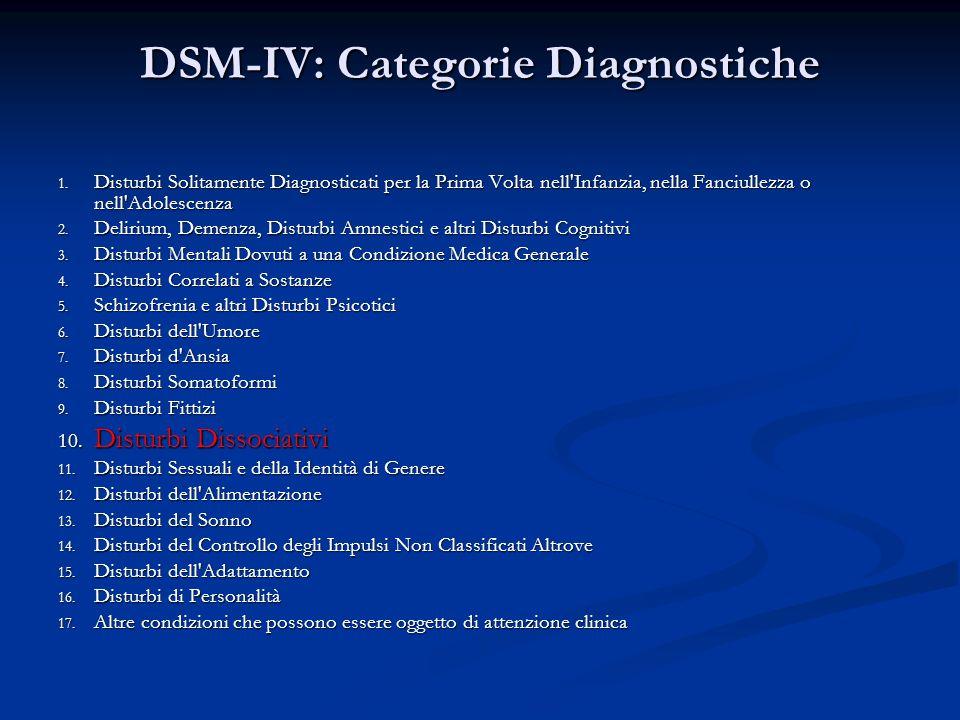 DSM-IV: Categorie Diagnostiche