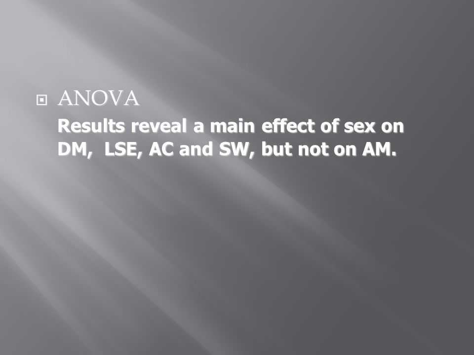 ANOVA Results reveal a main effect of sex on DM, LSE, AC and SW, but not on AM.