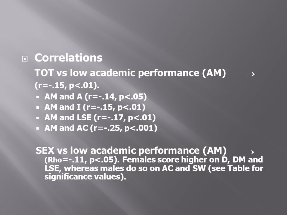 TOT vs low academic performance (AM)  (r=-.15, p<.01).