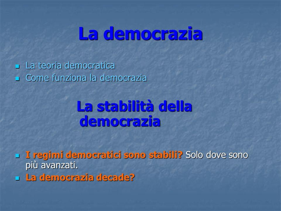 La democrazia La stabilità della democrazia La teoria democratica