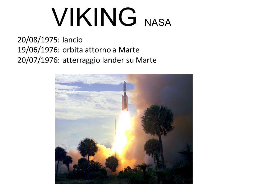VIKING NASA 20/08/1975: lancio 19/06/1976: orbita attorno a Marte 20/07/1976: atterraggio lander su Marte.