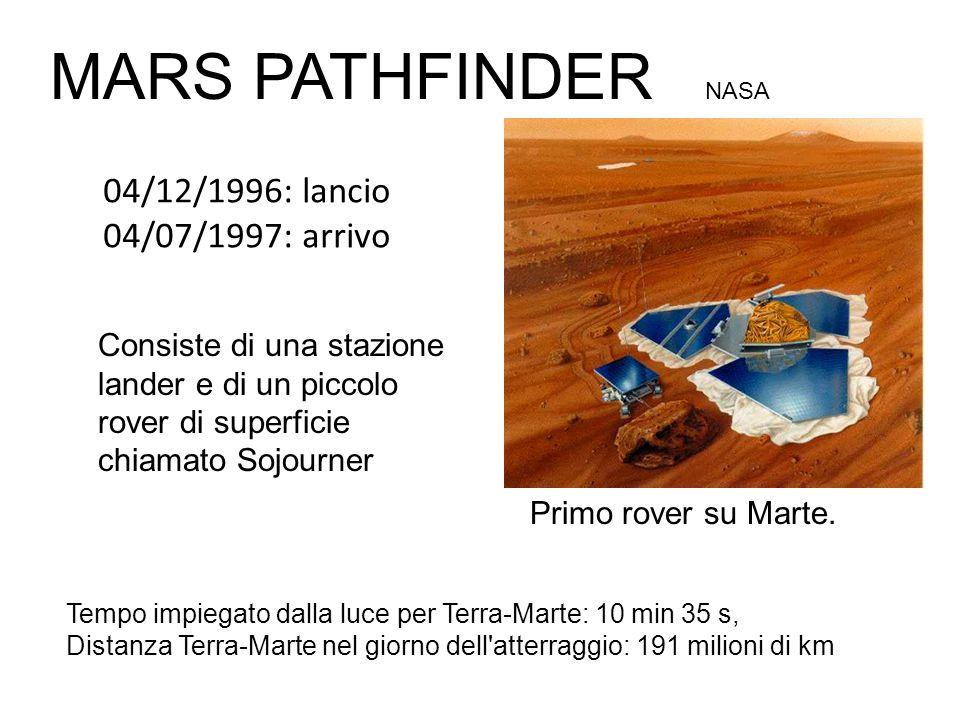 MARS PATHFINDER NASA 04/12/1996: lancio 04/07/1997: arrivo