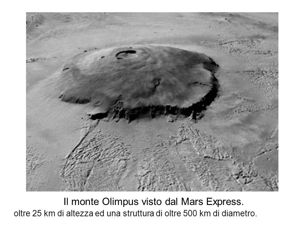 Il monte Olimpus visto dal Mars Express.