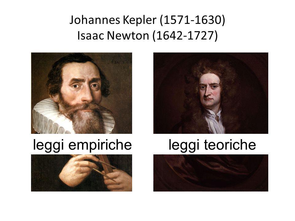Johannes Kepler (1571-1630) Isaac Newton (1642-1727)