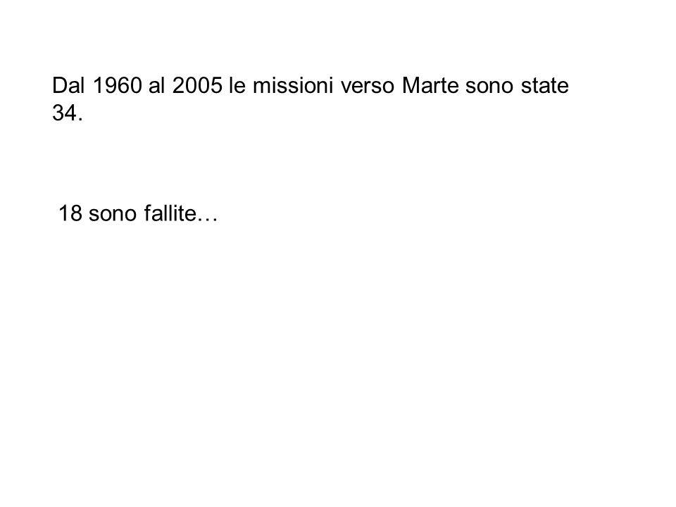 Dal 1960 al 2005 le missioni verso Marte sono state 34.