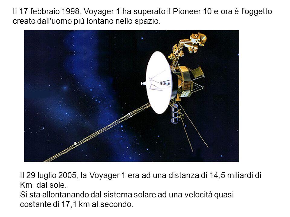 Il 17 febbraio 1998, Voyager 1 ha superato il Pioneer 10 e ora è l oggetto creato dall uomo più lontano nello spazio.