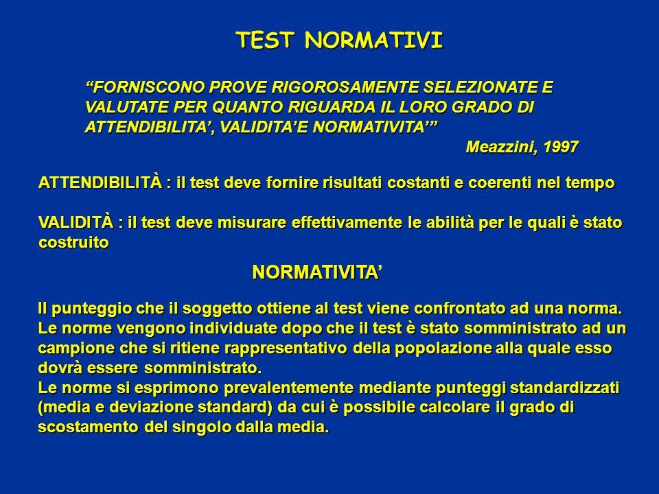 TEST NORMATIVI NORMATIVITA'