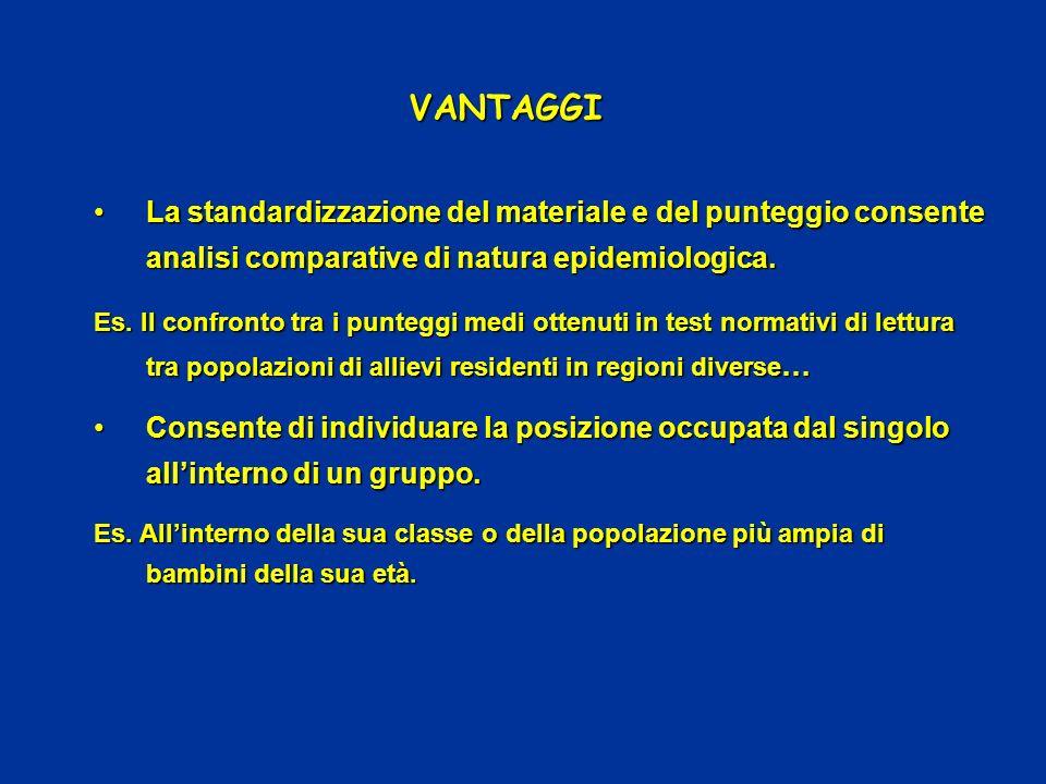 VANTAGGI La standardizzazione del materiale e del punteggio consente analisi comparative di natura epidemiologica.