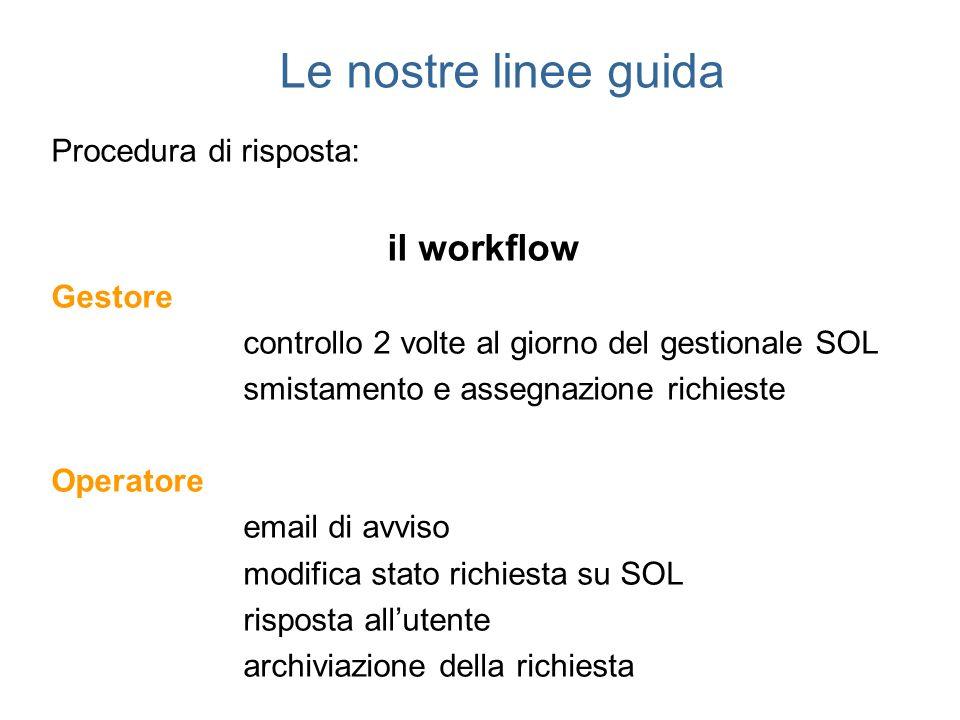 Le nostre linee guida il workflow Procedura di risposta: Gestore