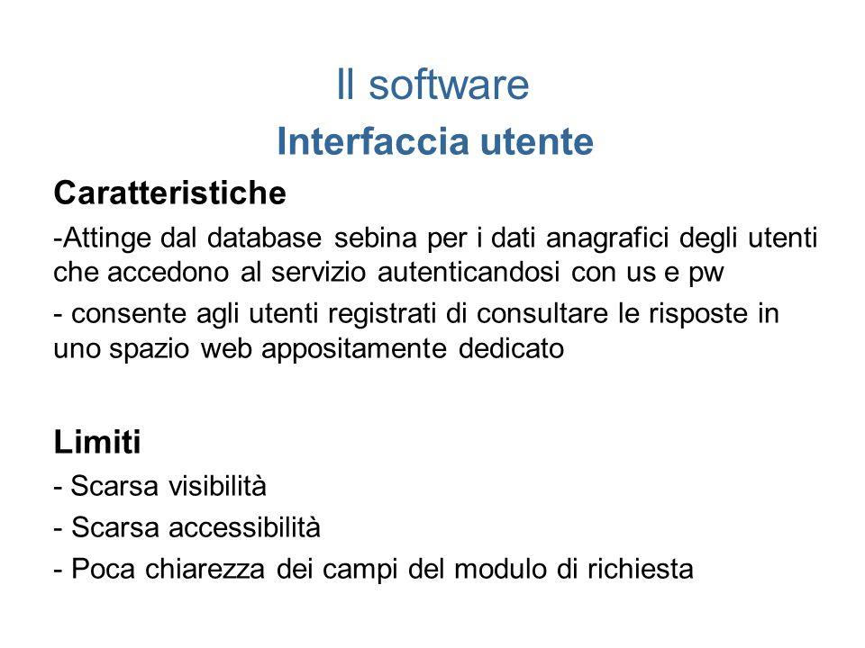 Il software Interfaccia utente Caratteristiche Limiti