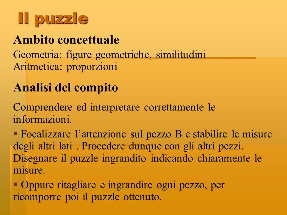 Il puzzle Ambito concettuale Analisi del compito