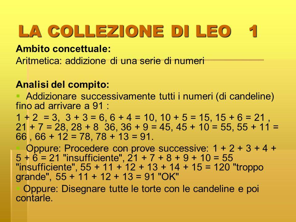LA COLLEZIONE DI LEO 1 Ambito concettuale:
