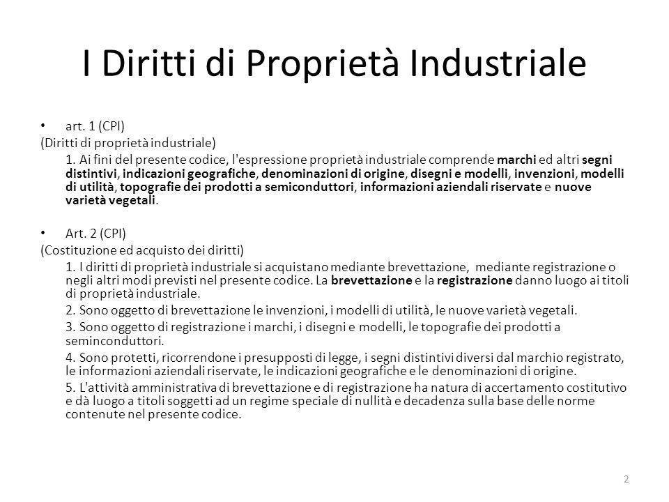 I Diritti di Proprietà Industriale