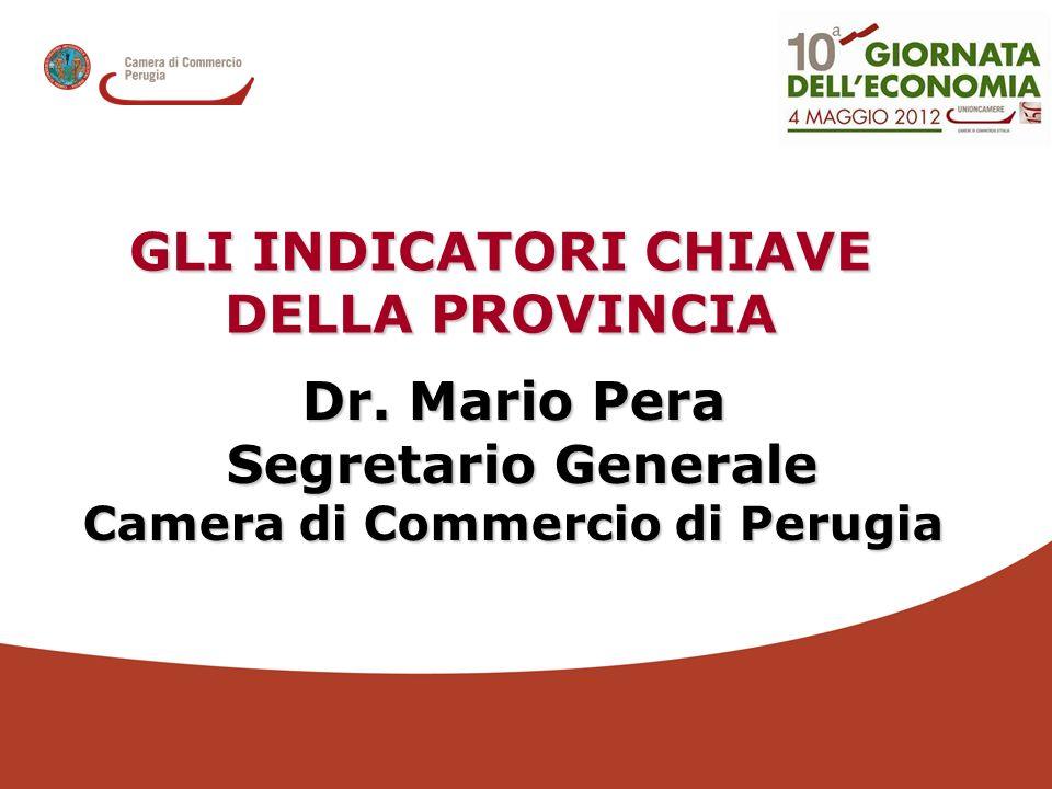 GLI INDICATORI CHIAVE DELLA PROVINCIA Camera di Commercio di Perugia