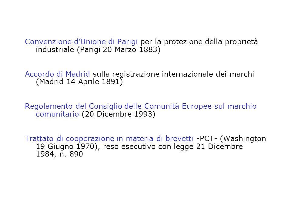 Convenzione d'Unione di Parigi per la protezione della proprietà industriale (Parigi 20 Marzo 1883)