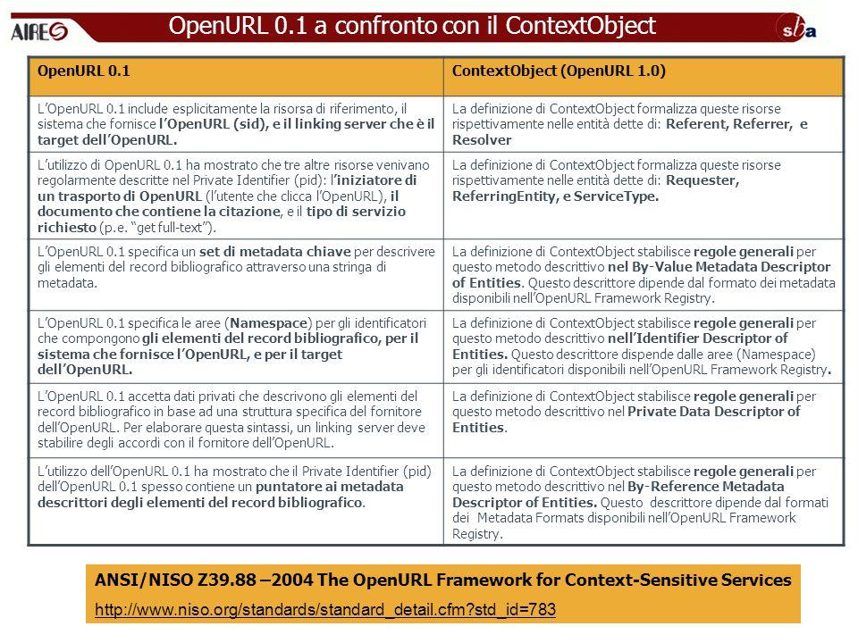 OpenURL 0.1 a confronto con il ContextObject