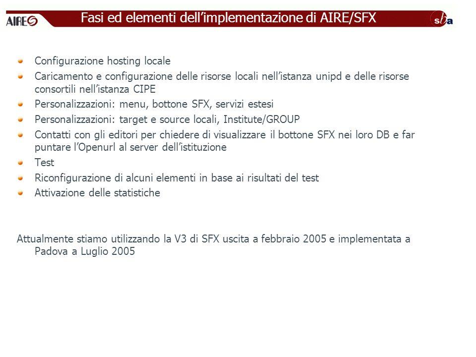 Fasi ed elementi dell'implementazione di AIRE/SFX