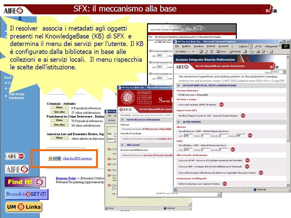 SFX: il meccanismo alla base