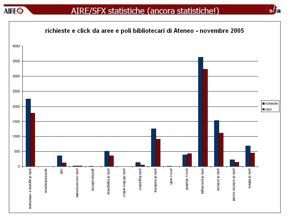 AIRE/SFX statistiche (ancora statistiche!)