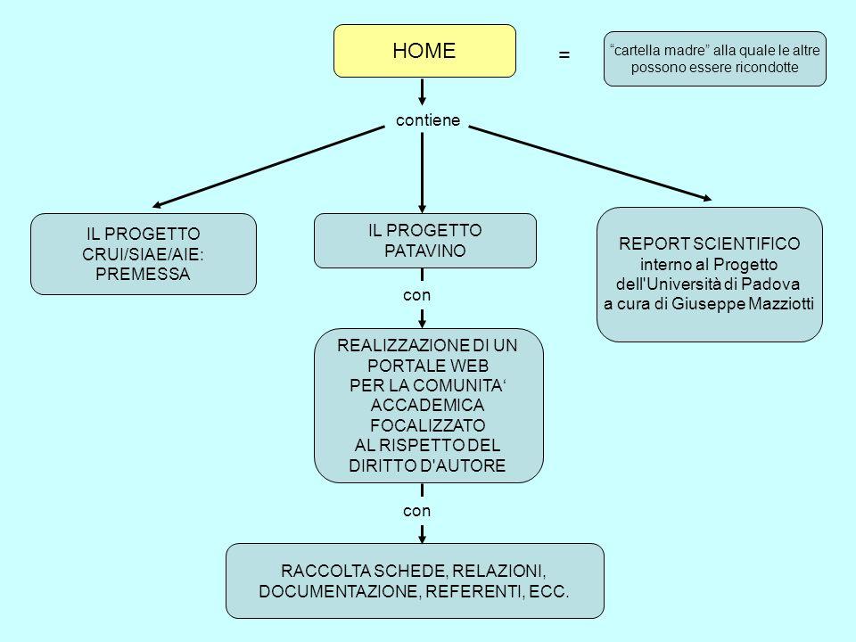 HOME = contiene IL PROGETTO IL PROGETTO REPORT SCIENTIFICO