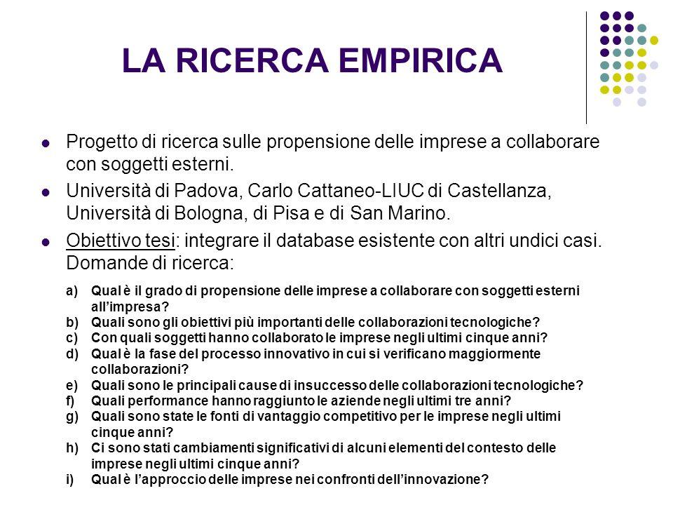 LA RICERCA EMPIRICA Progetto di ricerca sulle propensione delle imprese a collaborare con soggetti esterni.
