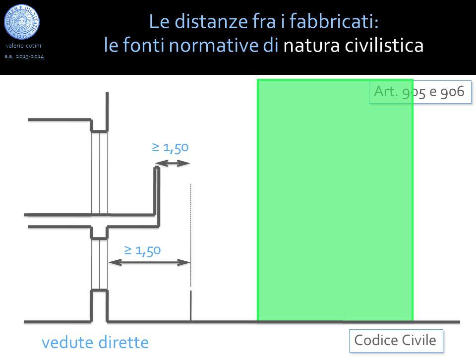 Le distanze fra i fabbricati: le fonti normative di natura civilistica