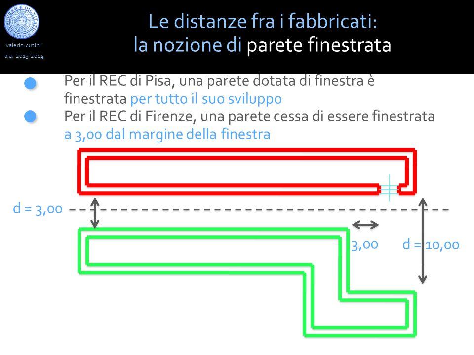 Le distanze fra i fabbricati: la nozione di parete finestrata