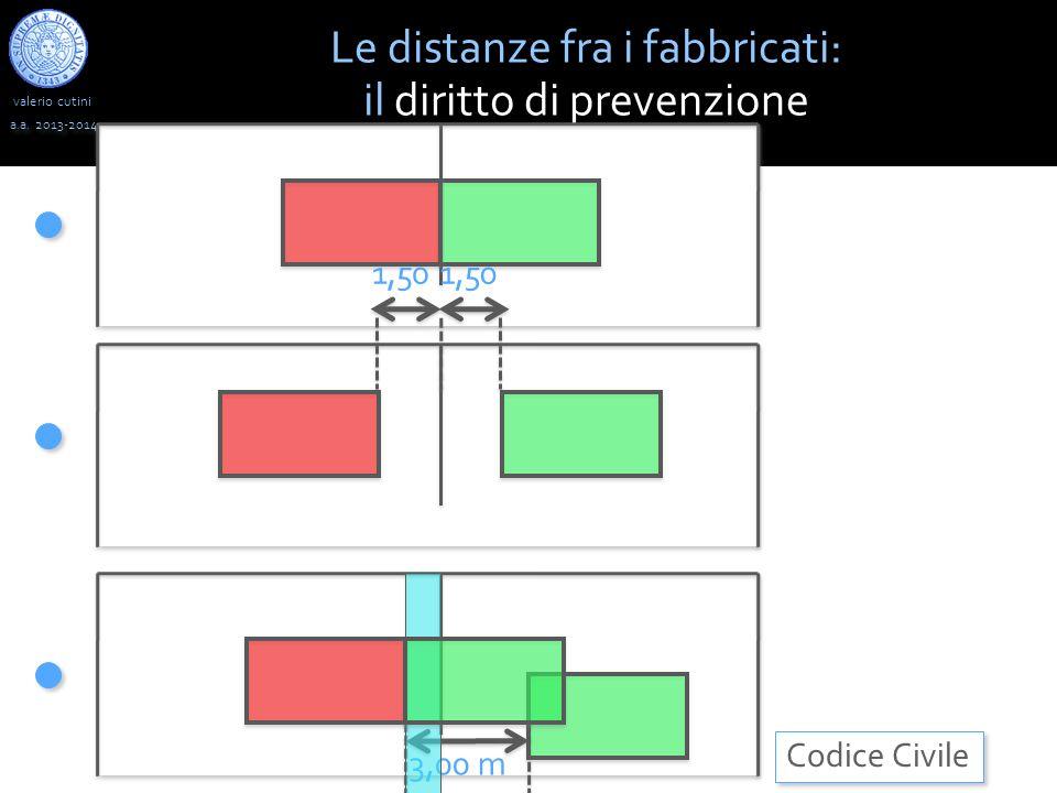Le distanze fra i fabbricati: il diritto di prevenzione