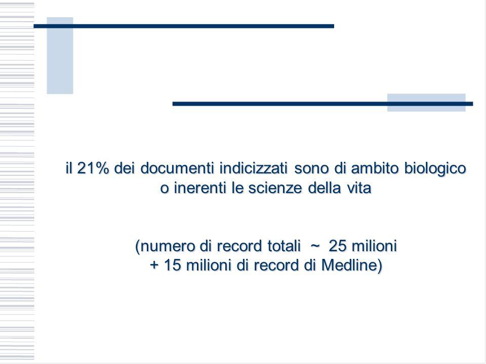 (numero di record totali ~ 25 milioni