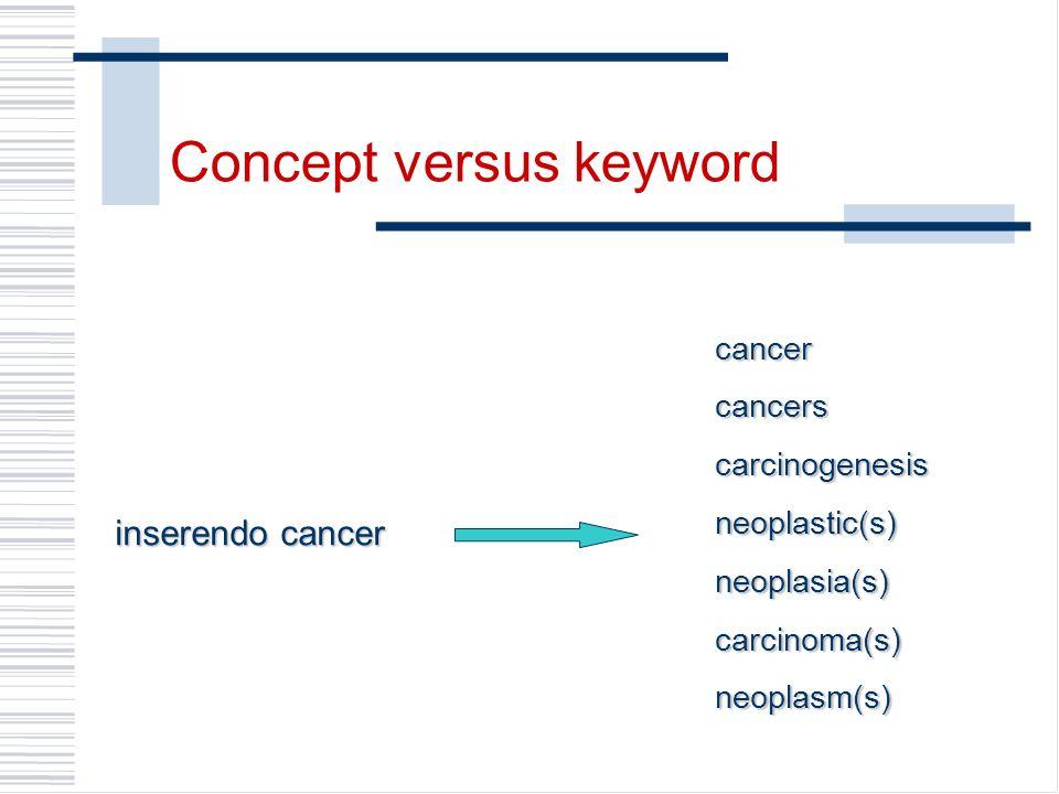 Concept versus keyword