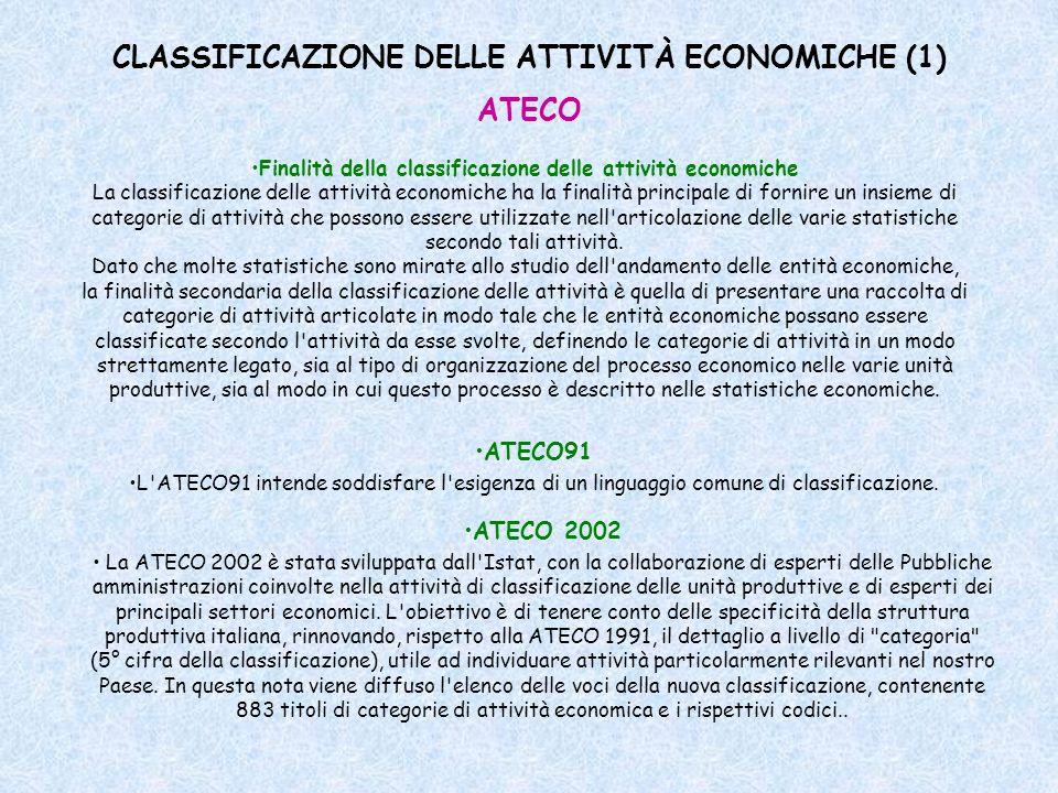 CLASSIFICAZIONE DELLE ATTIVITÀ ECONOMICHE (1)