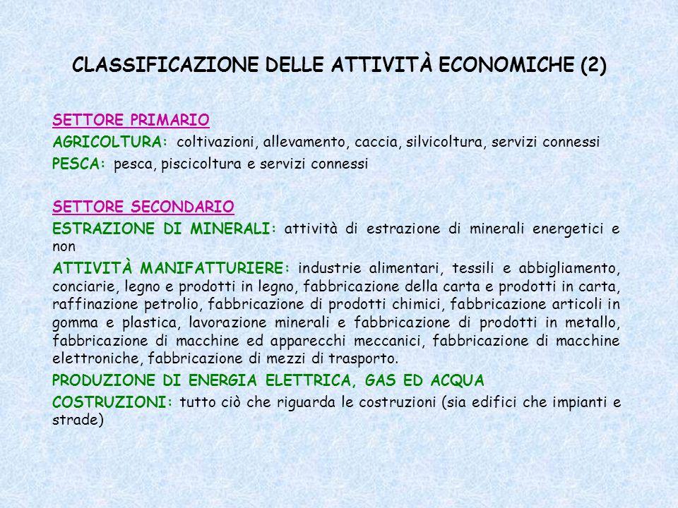 CLASSIFICAZIONE DELLE ATTIVITÀ ECONOMICHE (2)